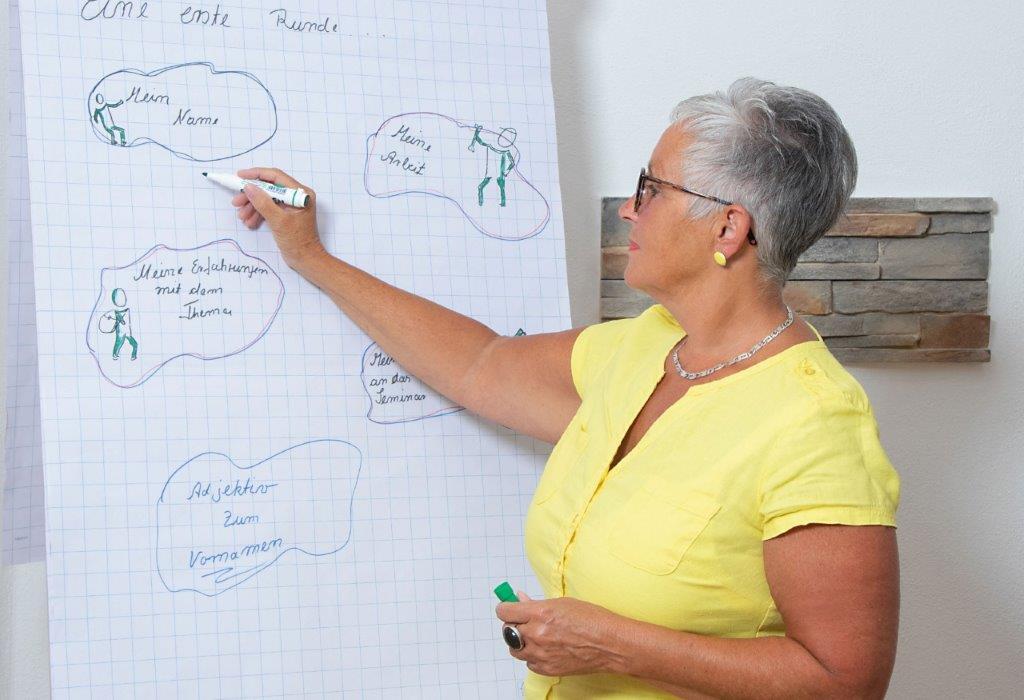 Coaching Eifel-Lebenslauf Coaching-Ina Nagelschmitz-Coach Nettersheim